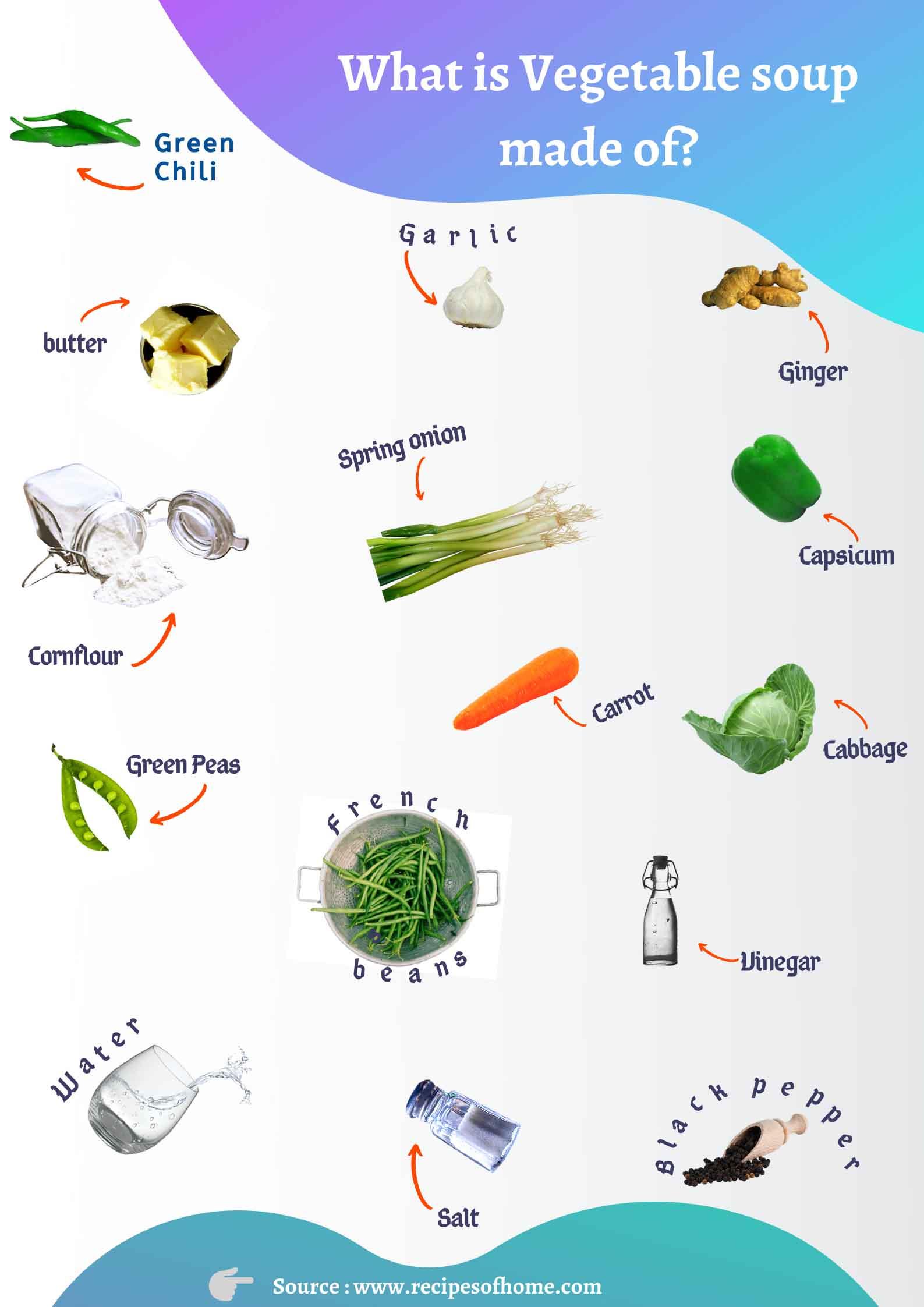Ingredients-to-prepare-vegetable-soup-recipe